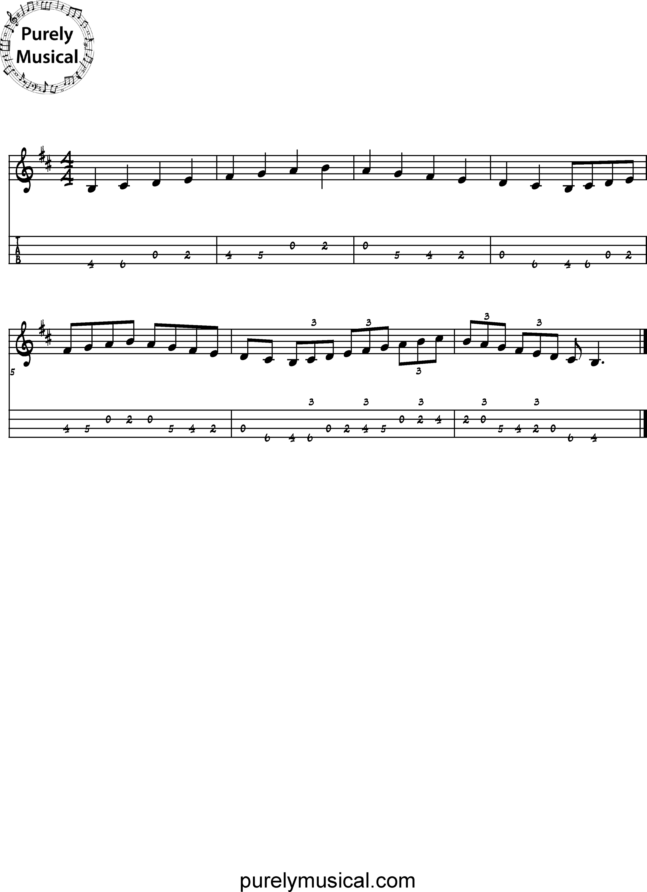Intermediate Standard Scale B Minor Scale